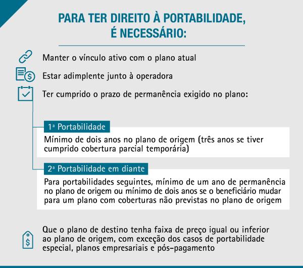 info_portabilidade_III