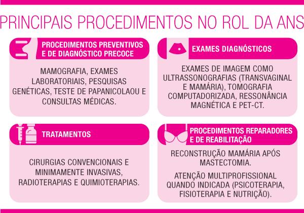 infografico_ROL_outubro-rosa